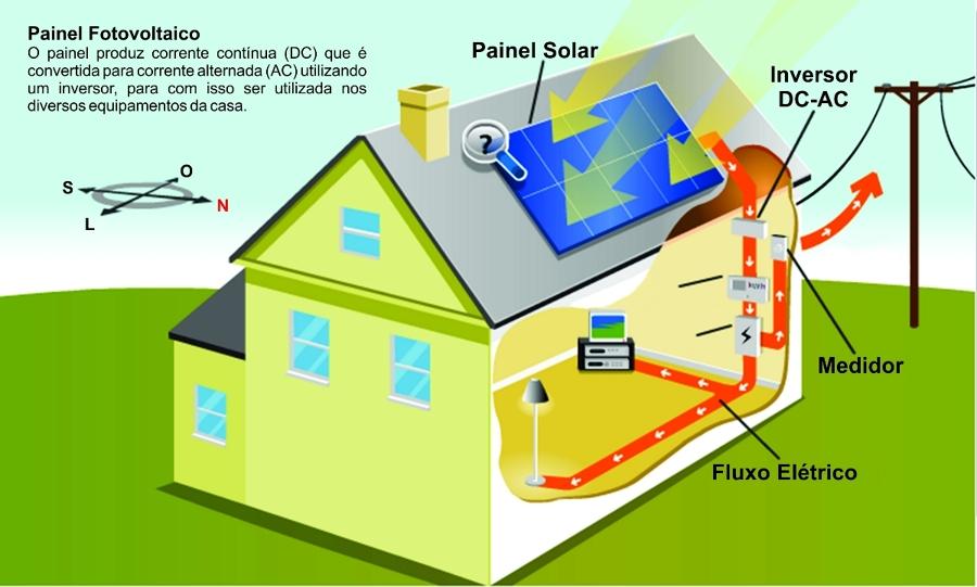 solar hot water system Australia